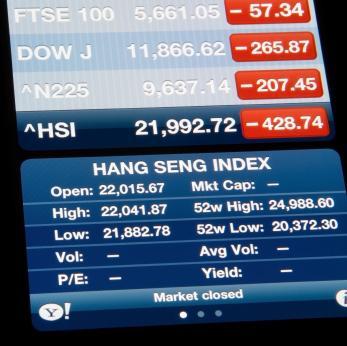 Hang Seng Index represents Hong Kong stock market