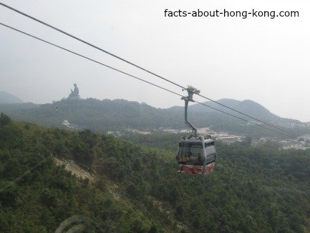 Ngong Ping 360 Cable Car and the Giant Buddha